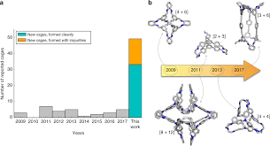 high throughput discovery of organic cages and catenanes using tional screening fused with robotic synthesis nature munications