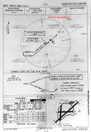 Uk Aerodrome Charts Manchester Ringway Airport Historical Approach Charts