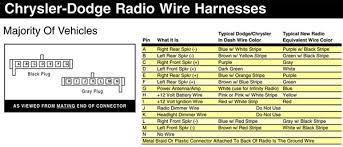 dodge truck radio wiring diagram wiring diagram and schematic Radio Wiring Harness Color Code 1998 dodge ram 3500 radio wiring diagram and radio wiring harness color code