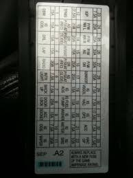 wrg 8370 bmw x3 fuse box diagram