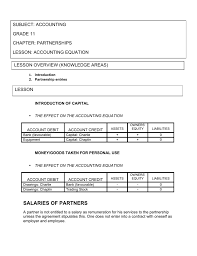 Salaries Of Partners