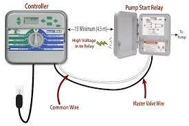 what is a pump start relay how to wire a pump start relay