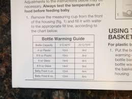 The Best Bottle Warmer Review Baby Gear Lab