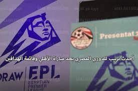 أحدث ترتيب للدوري المصري بعد مباراة الأهلي وقائمة الهدافين - كورة في العارضة