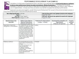 Enhancement Request Form Template Inspirational Time Off Sheet