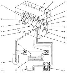 Cat 3512 Wiring Diagram