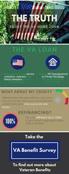 Best 25 Va Benefits Ideas On Pinterest Best Home Loans Veteran