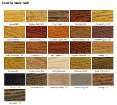 Interior Wood Stain Color Chart How To Stain Log Siding Paneling Log Cabin Staining Tips