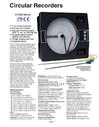 Partlow Mrc 5000 Circular Chart Recorder Circular Recorders Manualzz Com