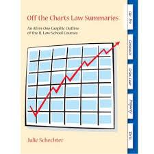 Off The Charts Off The Charts Off_the_charts_ Twitter