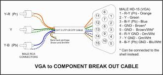hdmi cable wiring schematic wiring diagram simonand hdmi to rca wiring diagram at Hdmi Cable Wiring Diagram