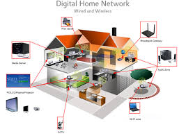 home networking readynet solutions best home network setup 2015 at Solution Home Wired Network Diagram