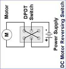 sunnydgreat4real Home Network Wiring Diagram dc motor reversing switch schematic wiring diagram 285x275