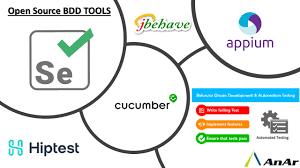 Cucumber Framework Design Open Source Behavior Driven Development Bdd Tools You Need