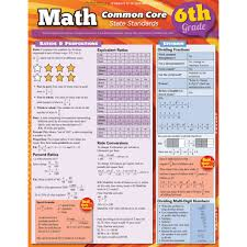 6th Grade Mathematics Chart Math Common Core 6th Grade Laminated Study Guide