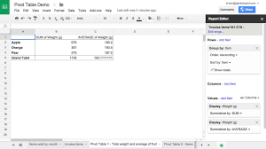 Sample Data For Pivot Table Part 2 6 Google Sheets Functions You Probably Dont Know But Should