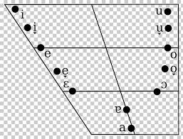 Vowel Chart With Audio Vowel Diagram Monophthong Ipa Vowel Chart With Audio