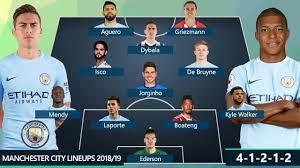 Manchester City 2018 Squad