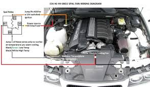 zionsville wiring diagram copy bimmerfest bmw forums this isn t specifically zionsville and it s not your model bmw but be this will help from bimmerforums