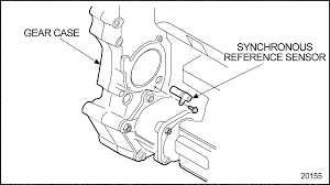 2006 mercedes ml350 fuse box diagram also diagram for cdl bus likewise cummins system diagrams further