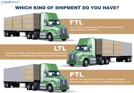 Ltl Freight Quote Which Kind of Shipment Do You Have Less Than Truckload LTL 57
