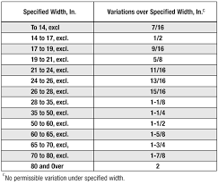 Steel Plate Sizes Chart A36 Steel 5 16 Steel Plate 5 16 X 1 X 4 Comete Prod Com