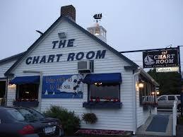The Chart Room Bar Harbor Maine Mapio Net