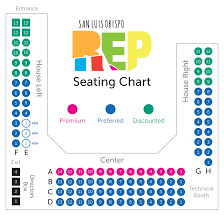 Act Theatre Seating Chart Seating Chart San Luis Obispo Repertory Theatre