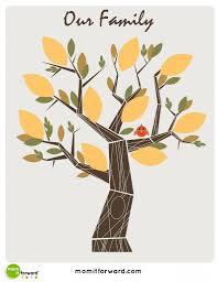 Creating Your Family Tree Family Tree Generator Free