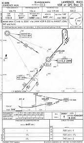 Vor Chart Handbook Lwm Vor 23 Chart