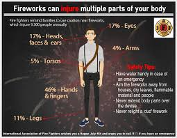 Fireworks Safety Boise Fire Fighters Local 149