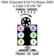 solved i need diagram for firing order on a 91 s10 blazer fixya 0d0e08a png