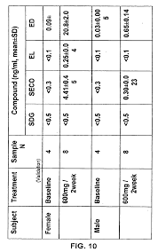 Ep2130544a2 Processes For Obtaining Lignan Extracts And