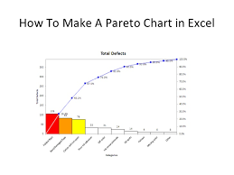 Create Pareto Chart In Excel 2013 Pareto Charts In Excel