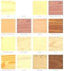 different types of furniture wood. Interesting Wood Type Of Furniture Wood Different Types For Have You Ever  Thought The   Intended Different Types Of Furniture Wood O