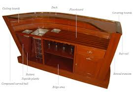 man cave bar. Styleture » Notable Designs + Functional Living SpacesMan Caves Are . Man Cave Bar
