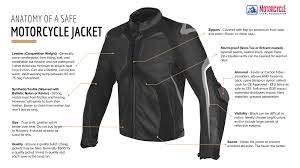 i m talking about the leather motorcycle jacket which next year will celebrate its