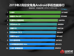 Mi Chart Xiaomi Mi 9 Tops Antutus Android Smartphone Performance