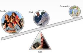 Balancing Work And Family Balancing Work And Family Template