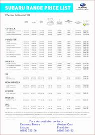 Free Resume Templates Word Document New Free Resume Templates Word