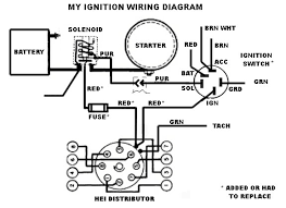 distributor wiring diagram distributor image hei distributor wiring diagram ford hei image on distributor wiring diagram