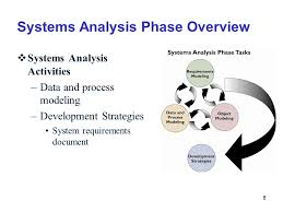 1 Systems Analysis Design 7 Th Edition Chapter 2 1 System Analysis