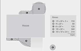 Mulch Calculator Chart Step By Step Calculate Mulch Needs