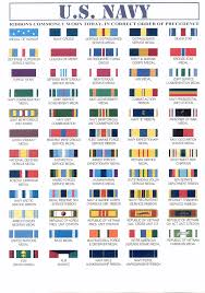 Navy Order Of Precedence Chart 69 Matter Of Fact Common Navy Ribbons
