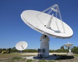 Image result for radar
