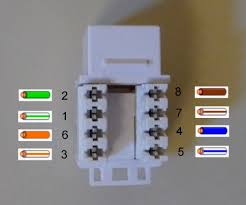 data wiring cat6 cat 6 wall socket wiring diagram