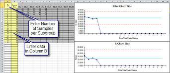 Spc Chart Excel Spc Excel Bismi Margarethaydon Com