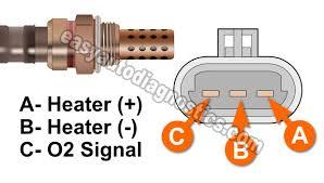 gm 3 wire o2 sensor wiring diagram not lossing wiring diagram • part 1 3 wire oxygen sensor heater test 1993 3 8l v6 gm rh easyautodiagnostics com bosch universal o2 sensor wiring bosch universal o2 sensor wiring
