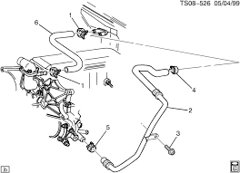 s10 heater fuse location wiring diagram for you • chevy cavalier engine diagram heater core chevy cavalier gmc sonoma fuses located heaters 2004 sebring heater relay location