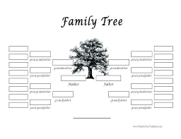 Draw Family Tree Online Free Maker Template Software Download Onbo